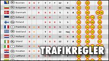 Trafikregler Europa